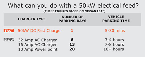 Charger-Speed-Diagram
