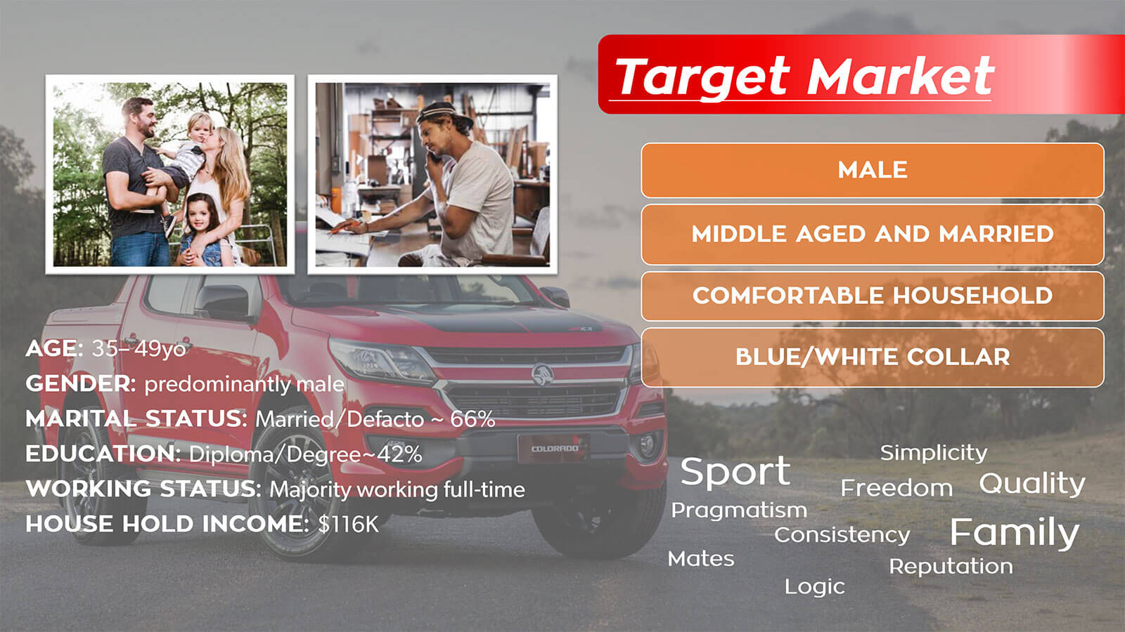 analysis of toyotas marketing strategy essay Rowland christine toyotas marketing mix 4ps analysis panmore institute panmore from ssc 1107 at inti international college subang.