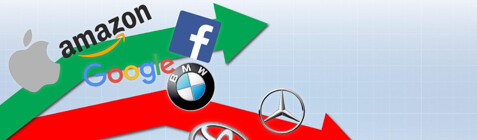 Car Brand Crisis